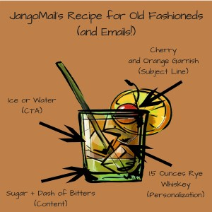 JangoMail's recipe for emails and old fashioneds graphic.